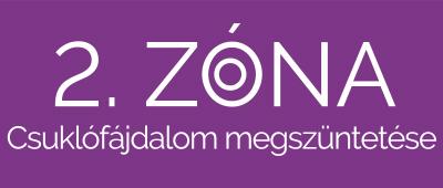 Zona 2 - Támaszd alá a csuklód.